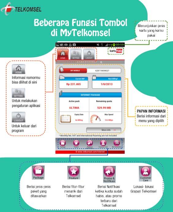 beberapa fungsi tombol di MyTelkomsel copy